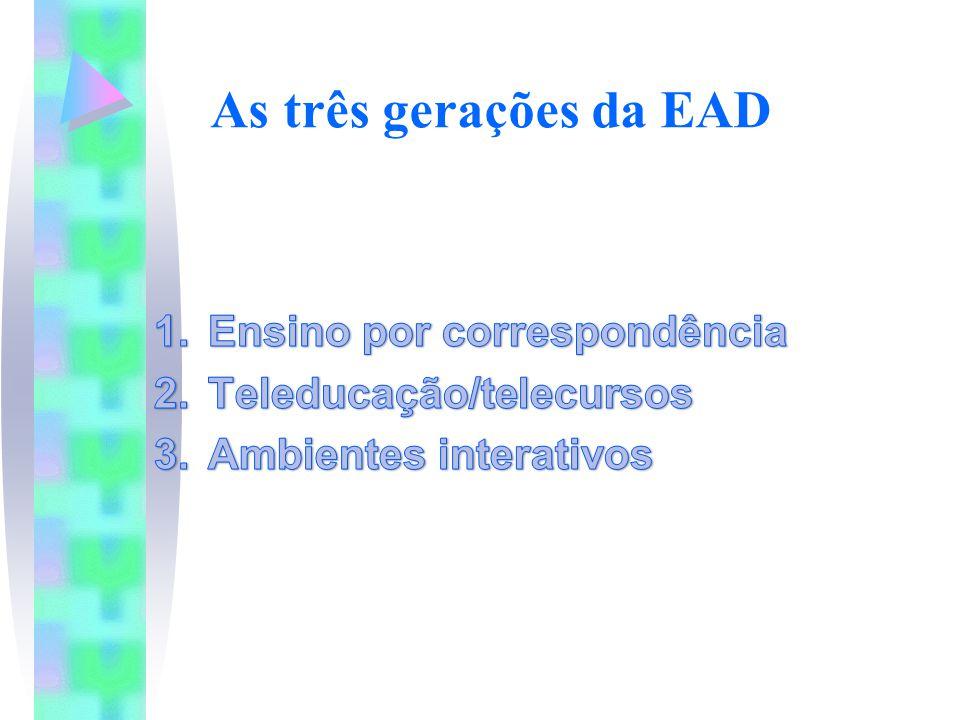 As três gerações da EAD