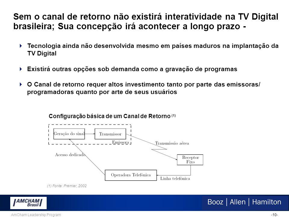 -10-AmCham Leadership Program Sem o canal de retorno não existirá interatividade na TV Digital brasileira; Sua concepção irá acontecer a longo prazo -  Tecnologia ainda não desenvolvida mesmo em países maduros na implantação da TV Digital  Existirá outras opções sob demanda como a gravação de programas  O Canal de retorno requer altos investimento tanto por parte das emissoras/ programadoras quanto por arte de seus usuários Configuração básica de um Canal de Retorno (1) (1) Fonte: Premier, 2002