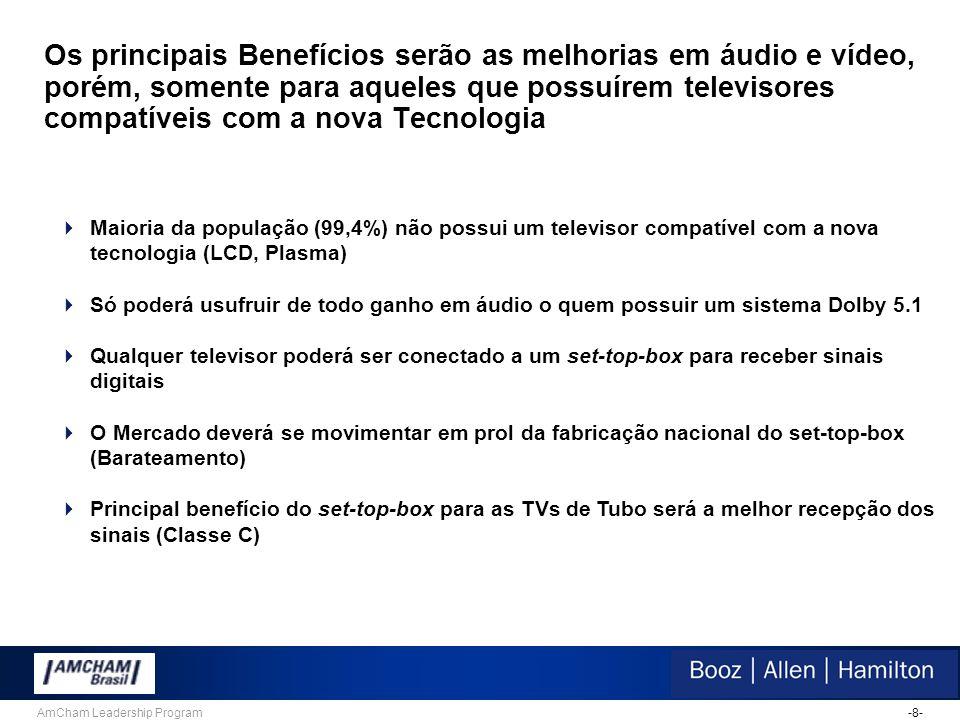 -8-AmCham Leadership Program Os principais Benefícios serão as melhorias em áudio e vídeo, porém, somente para aqueles que possuírem televisores compatíveis com a nova Tecnologia  Maioria da população (99,4%) não possui um televisor compatível com a nova tecnologia (LCD, Plasma)  Só poderá usufruir de todo ganho em áudio o quem possuir um sistema Dolby 5.1  Qualquer televisor poderá ser conectado a um set-top-box para receber sinais digitais  O Mercado deverá se movimentar em prol da fabricação nacional do set-top-box (Barateamento)  Principal benefício do set-top-box para as TVs de Tubo será a melhor recepção dos sinais (Classe C)