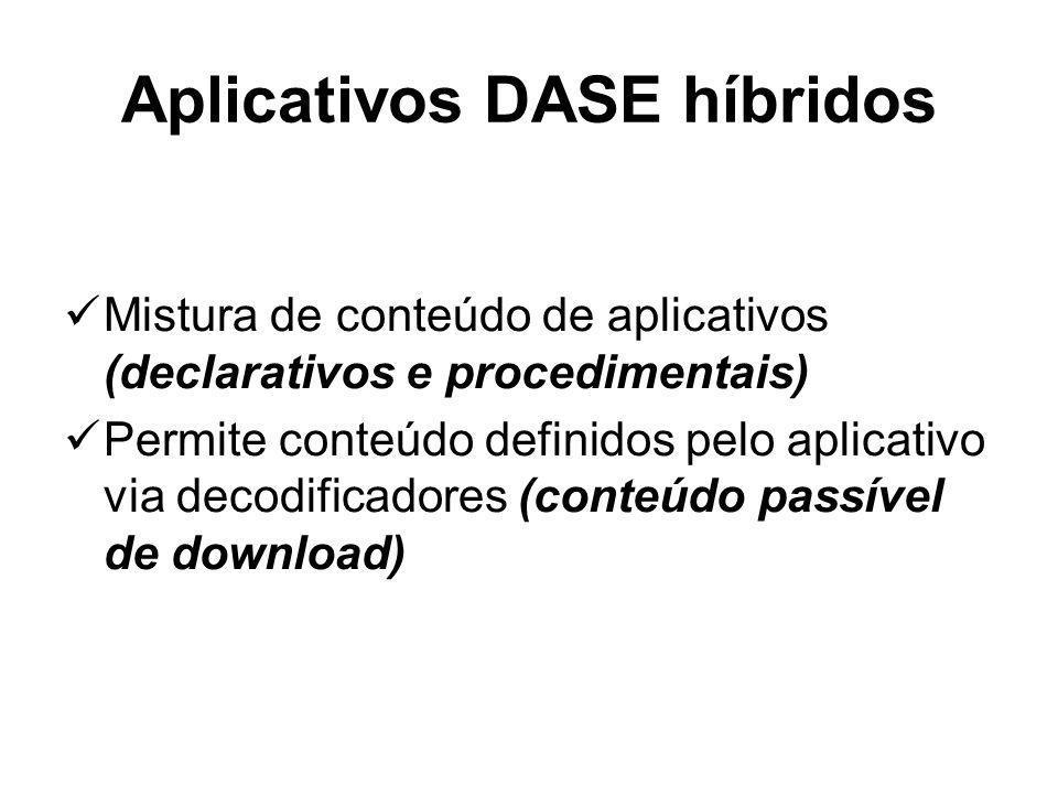 Aplicativos DASE híbridos Mistura de conteúdo de aplicativos (declarativos e procedimentais) Permite conteúdo definidos pelo aplicativo via decodificadores (conteúdo passível de download)
