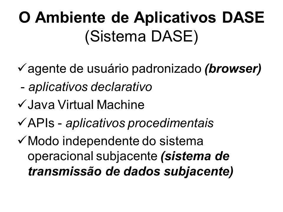 O Ambiente de Aplicativos DASE (Sistema DASE) agente de usuário padronizado (browser) - aplicativos declarativo Java Virtual Machine APIs - aplicativos procedimentais Modo independente do sistema operacional subjacente (sistema de transmissão de dados subjacente)