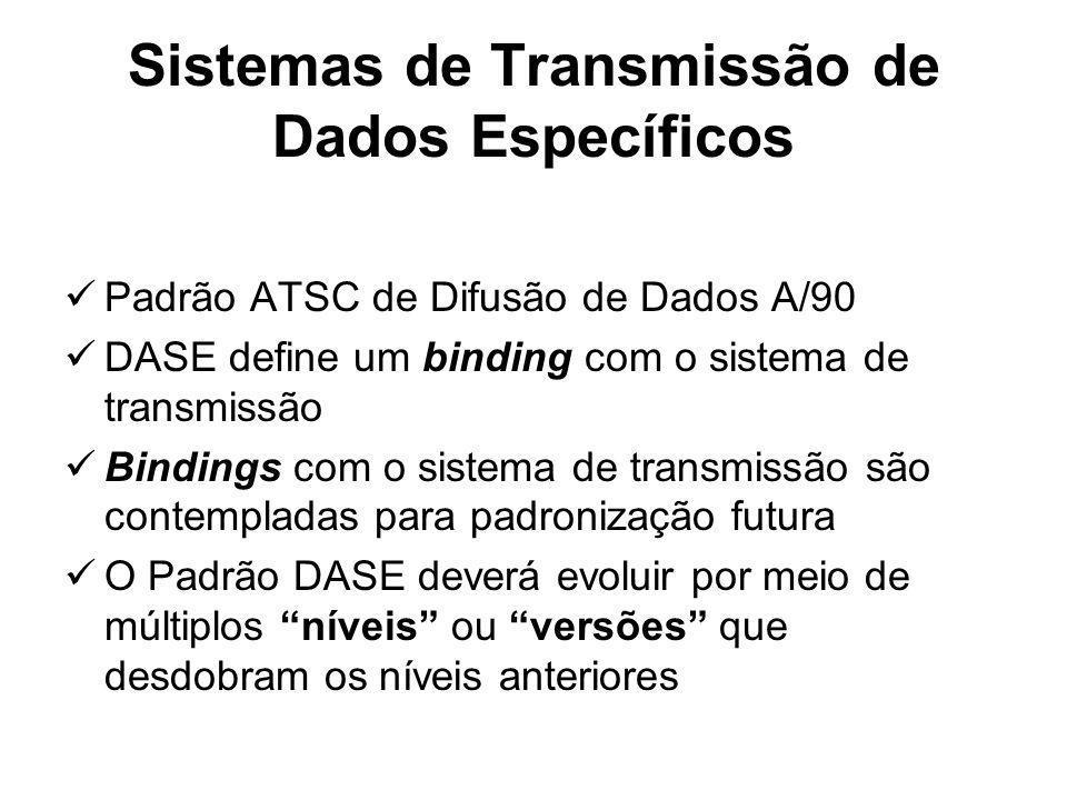 Sistemas de Transmissão de Dados Específicos Padrão ATSC de Difusão de Dados A/90 DASE define um binding com o sistema de transmissão Bindings com o sistema de transmissão são contempladas para padronização futura O Padrão DASE deverá evoluir por meio de múltiplos níveis ou versões que desdobram os níveis anteriores