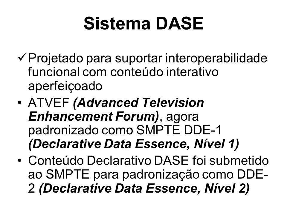 Sistema DASE Projetado para suportar interoperabilidade funcional com conteúdo interativo aperfeiçoado ATVEF (Advanced Television Enhancement Forum), agora padronizado como SMPTE DDE-1 (Declarative Data Essence, Nível 1) Conteúdo Declarativo DASE foi submetido ao SMPTE para padronização como DDE- 2 (Declarative Data Essence, Nível 2)