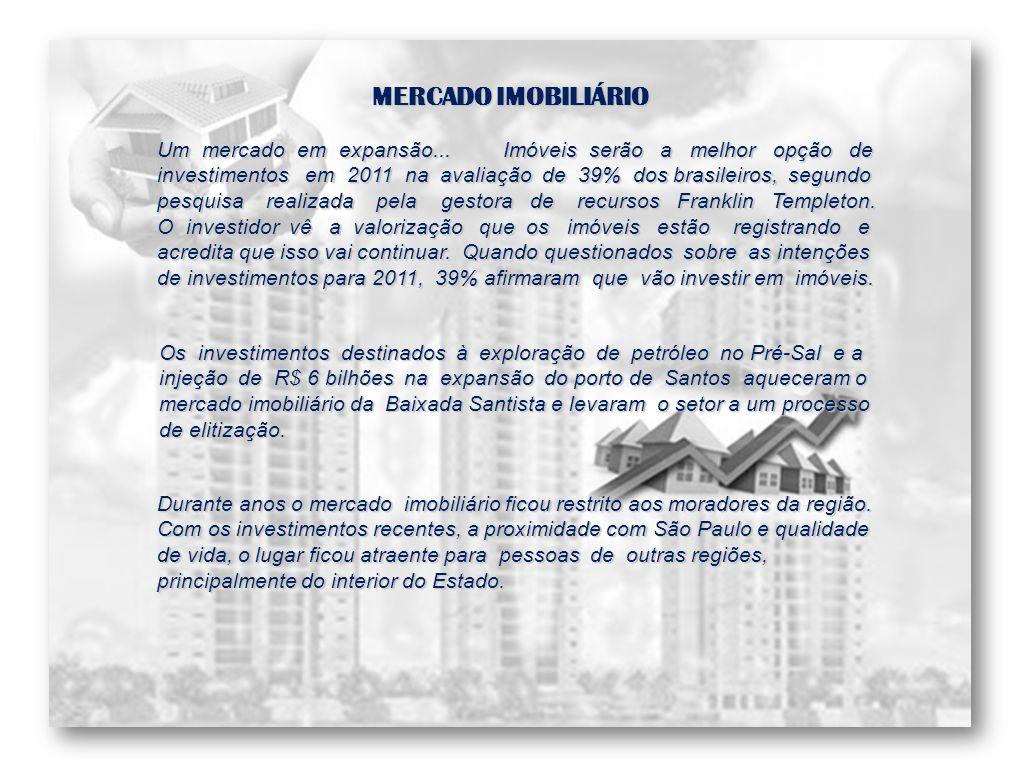 MERCADO IMOBILIÁRIO Um mercado em expansão...