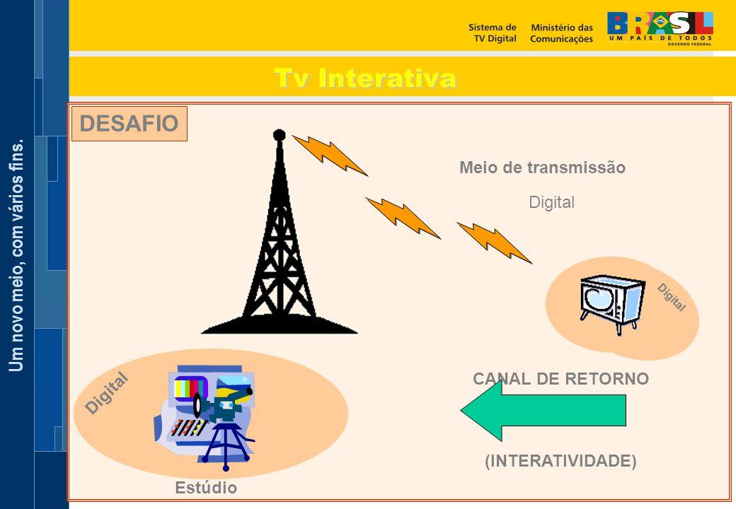 Um novo meio, com vários fins. Digital Analógico Meio de transmissão Analógico Digital Estúdio CANAL DE RETORNO (INTERATIVIDADE) Digital DESAFIO Tv In