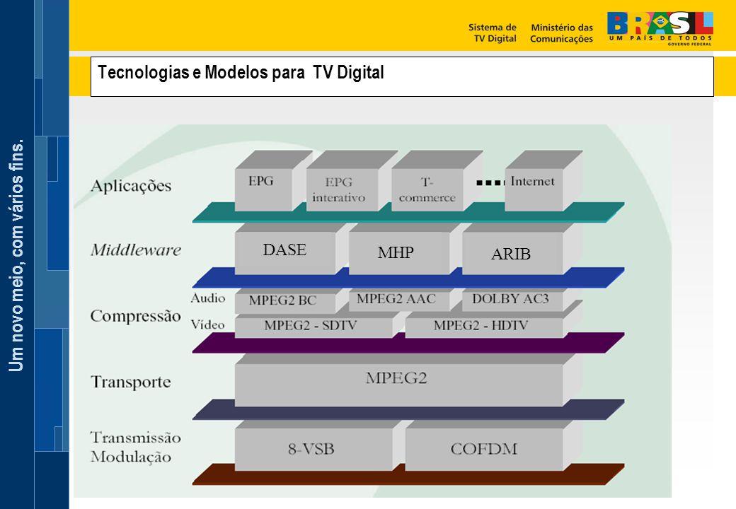 Um novo meio, com vários fins. Tecnologias e Modelos para TV Digital ARIB MHP DASE