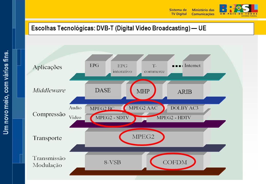 Um novo meio, com vários fins. Escolhas Tecnológicas: DVB-T (Digital Video Broadcasting) — UE ARIB MHP DASE