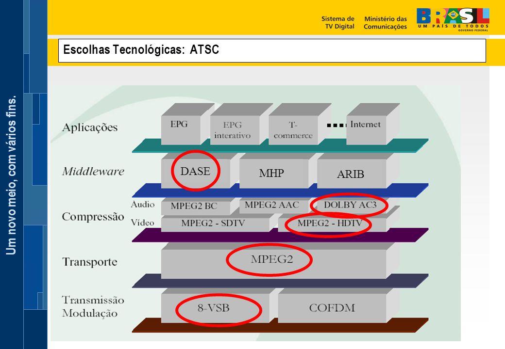 Um novo meio, com vários fins. Escolhas Tecnológicas: ATSC ARIB MHP DASE