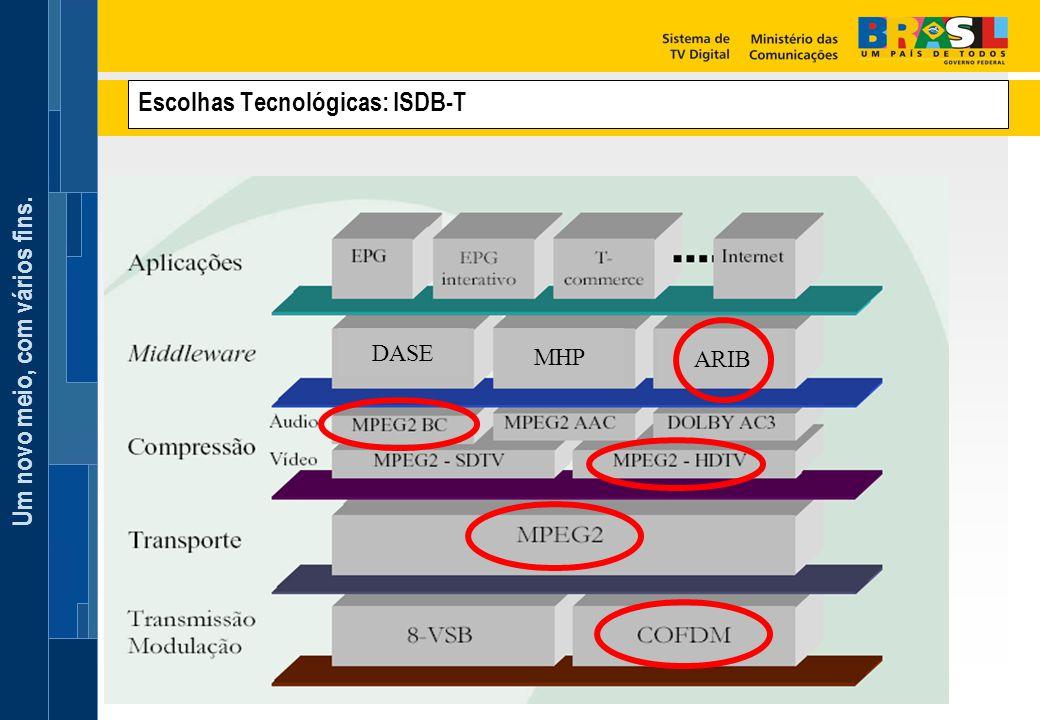 Um novo meio, com vários fins. Escolhas Tecnológicas: ISDB-T ARIB MHP DASE