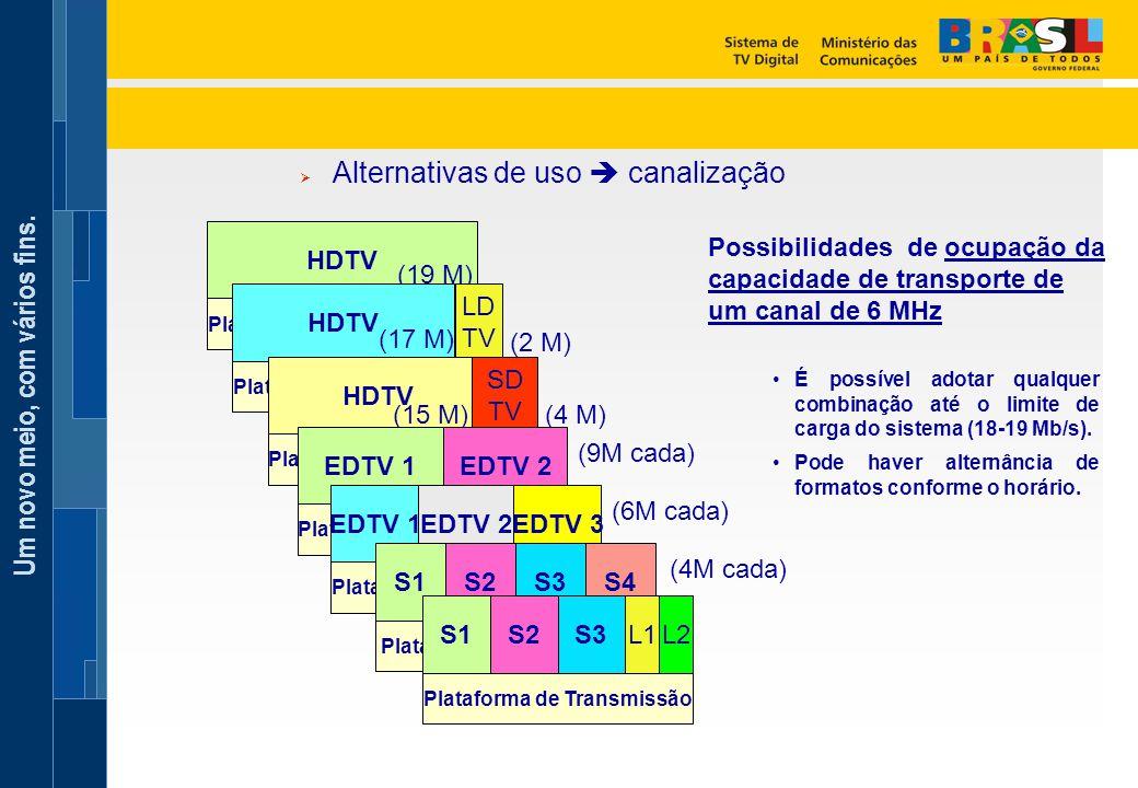 Um novo meio, com vários fins. Possibilidades de ocupação da capacidade de transporte de um canal de 6 MHz Plataforma de Transmissão HDTV (19 M) Plata