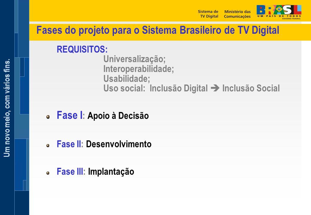 Um novo meio, com vários fins. Fases do projeto para o Sistema Brasileiro de TV Digital REQUISITOS: Universalização; Interoperabilidade; Usabilidade;