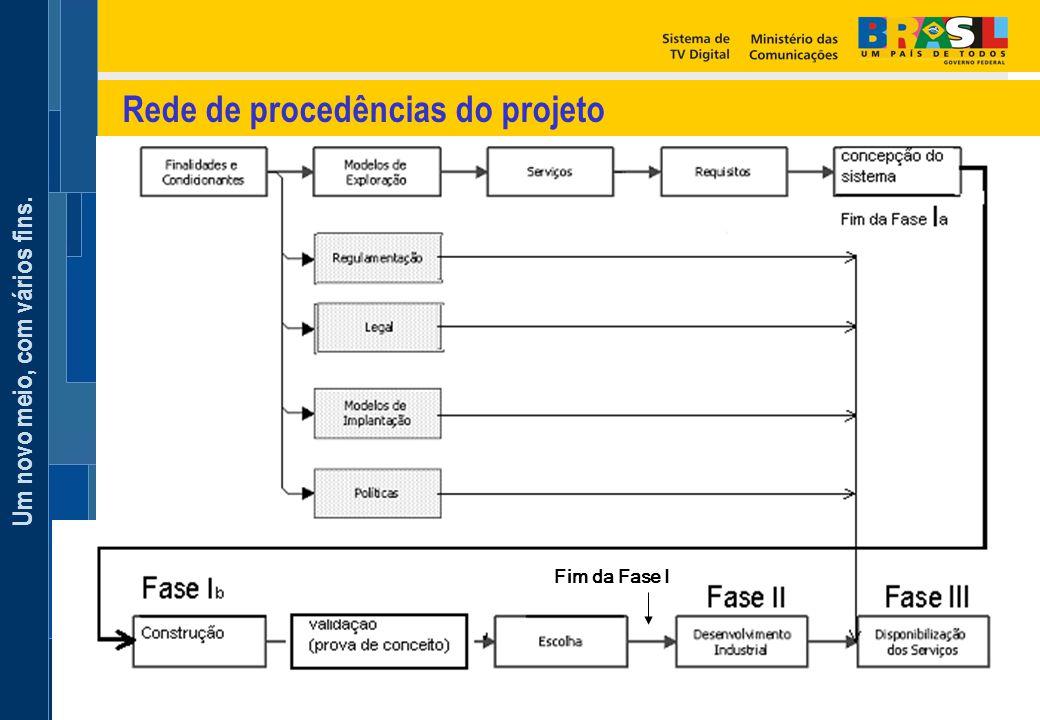 Um novo meio, com vários fins. Rede de procedências do projeto Fim da Fase I