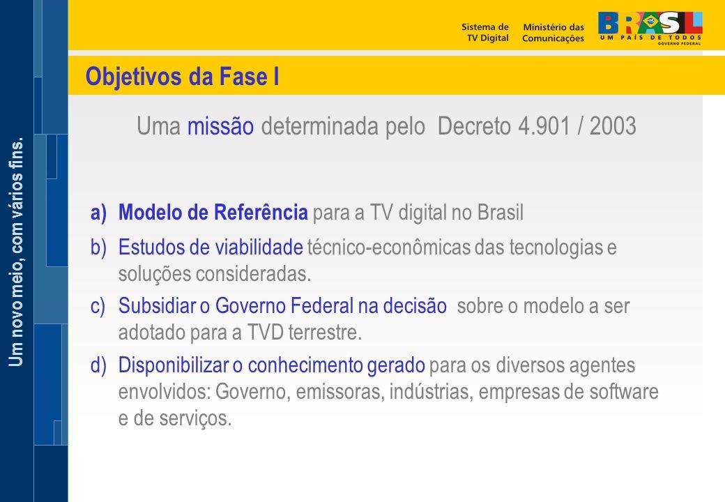 Um novo meio, com vários fins. Objetivos da Fase I Uma missão determinada pelo Decreto 4.901 / 2003 a) Modelo de Referência para a TV digital no Brasi