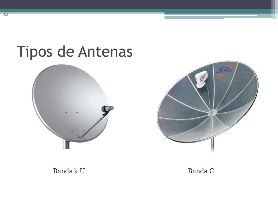 Banda k U Banda C Tipos de Antenas