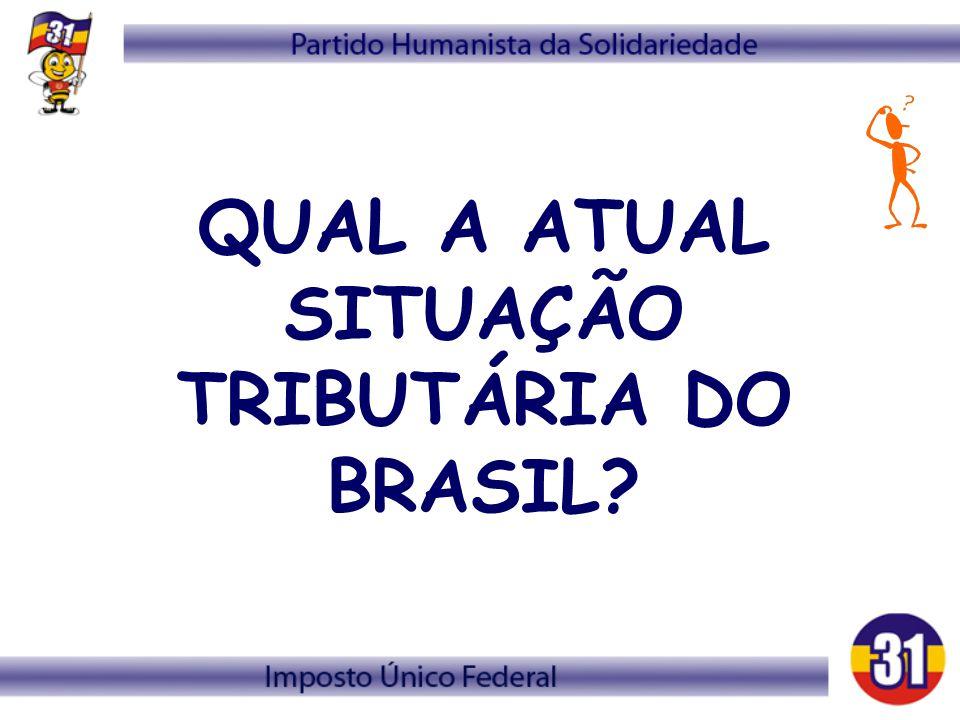 QUAL A ATUAL SITUAÇÃO TRIBUTÁRIA DO BRASIL?