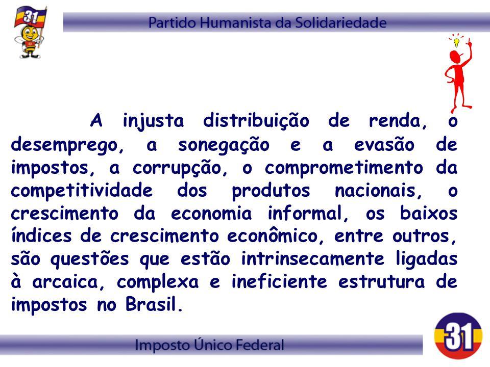 A injusta distribuição de renda, o desemprego, a sonegação e a evasão de impostos, a corrupção, o comprometimento da competitividade dos produtos naci