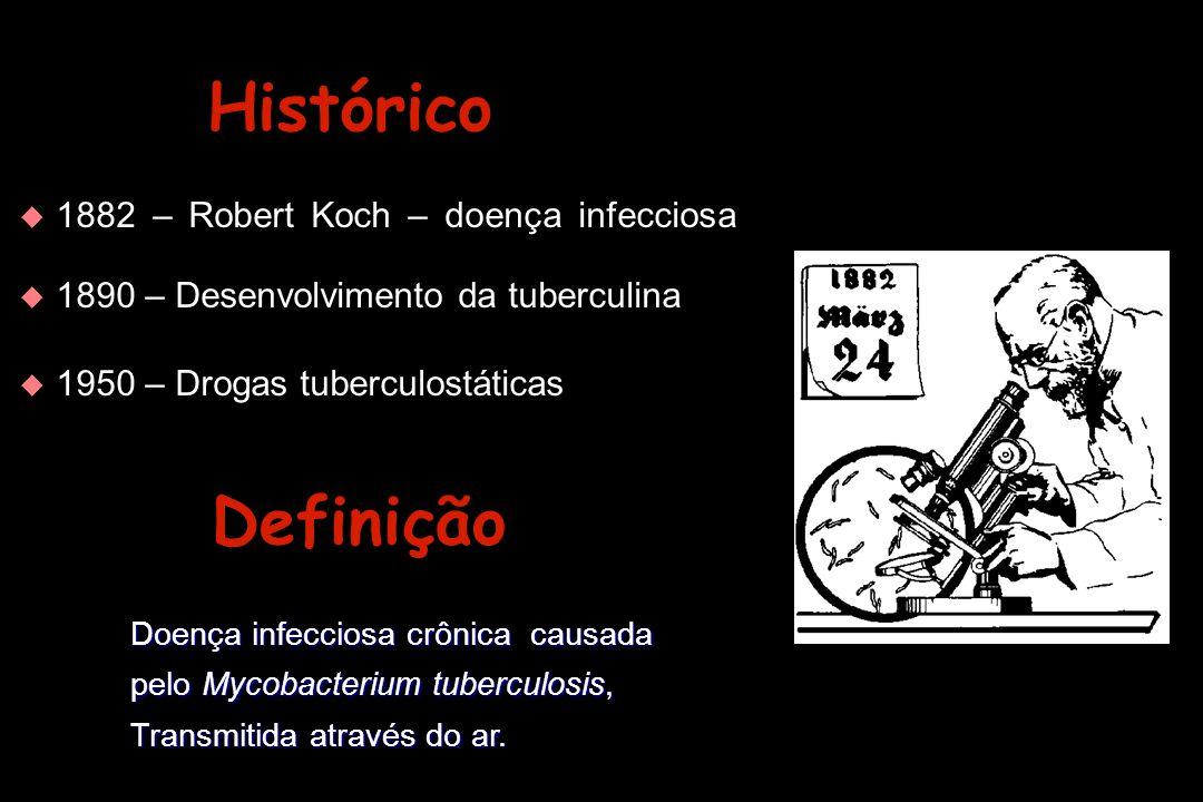 Histórico  1882 – Robert Koch – doença infecciosa  1890 – Desenvolvimento da tuberculina  1950 – Drogas tuberculostáticas  1882 – Robert Koch – do