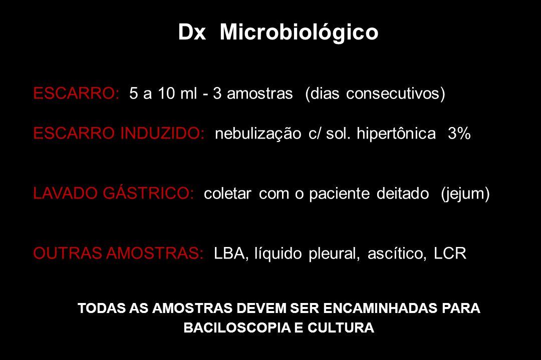 ESCARRO: 5 a 10 ml - 3 amostras (dias consecutivos) ESCARRO INDUZIDO: nebulização c/ sol. hipertônica 3% LAVADO GÁSTRICO: coletar com o paciente deita