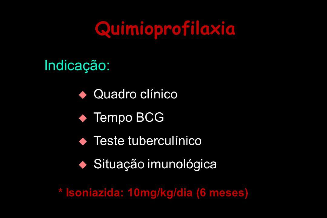 Quimioprofilaxia Indicação:   Quadro clínico   Tempo BCG   Teste tuberculínico   Situação imunológica   Quadro clínico   Tempo BCG   Tes