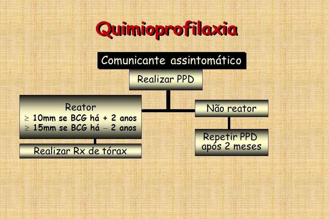 Quimioprofilaxia Realizar PPD Reator   10mm se BCG há + 2 anos   15mm se BCG há  2 anos Não reator Realizar Rx de tórax Comunicante assintomático
