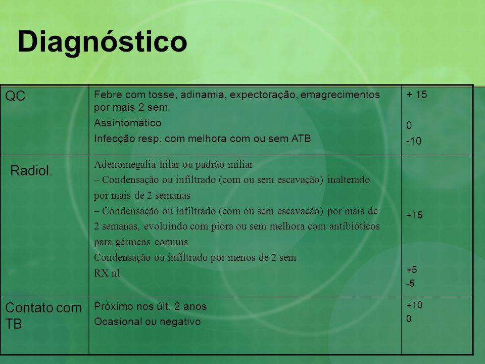 Diagnóstico QC Febre com tosse, adinamia, expectoração, emagrecimentos por mais 2 sem Assintomático Infecção resp.