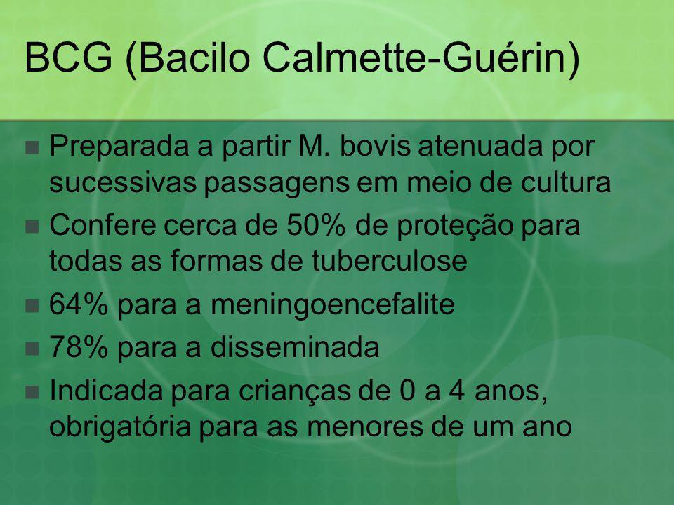 BCG (Bacilo Calmette-Guérin) Revacinação foi recomendada para crianças aos 6 anos, porém foi suspensa em 2006 Indicações: RN com peso maior ou igual a 2Kg, crianças filhas de mães HIV+ ou soropositivas sem SIDA CI absoluta: imunodeficiência CI relativa: peso < 2Kg, hipogamaglobulinemia, desnutrição grave, tto com corticóides, doença aguda febril, piodermite generalizada, doenças crônicas
