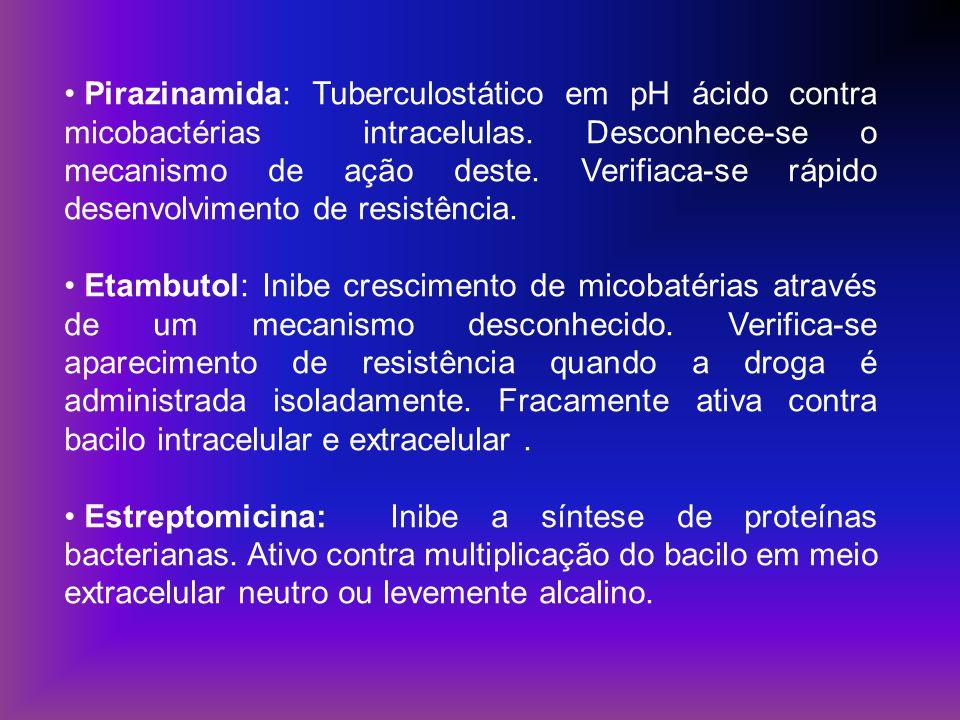 Pirazinamida: Tuberculostático em pH ácido contra micobactérias intracelulas. Desconhece-se o mecanismo de ação deste. Verifiaca-se rápido desenvolvim