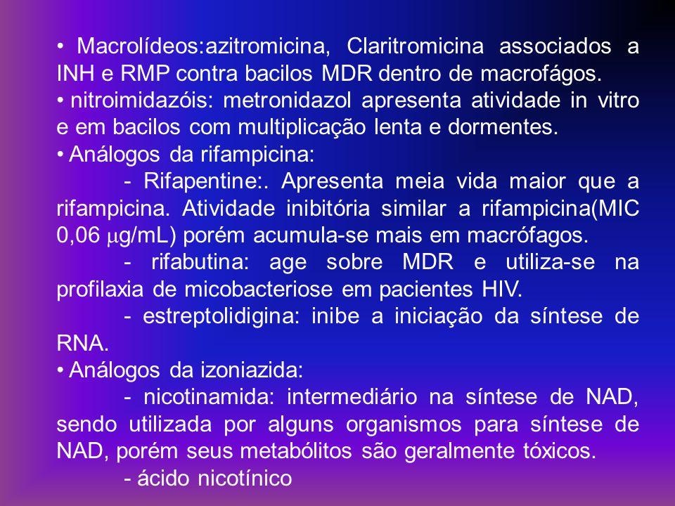 Macrolídeos:azitromicina, Claritromicina associados a INH e RMP contra bacilos MDR dentro de macrofágos. nitroimidazóis: metronidazol apresenta ativid