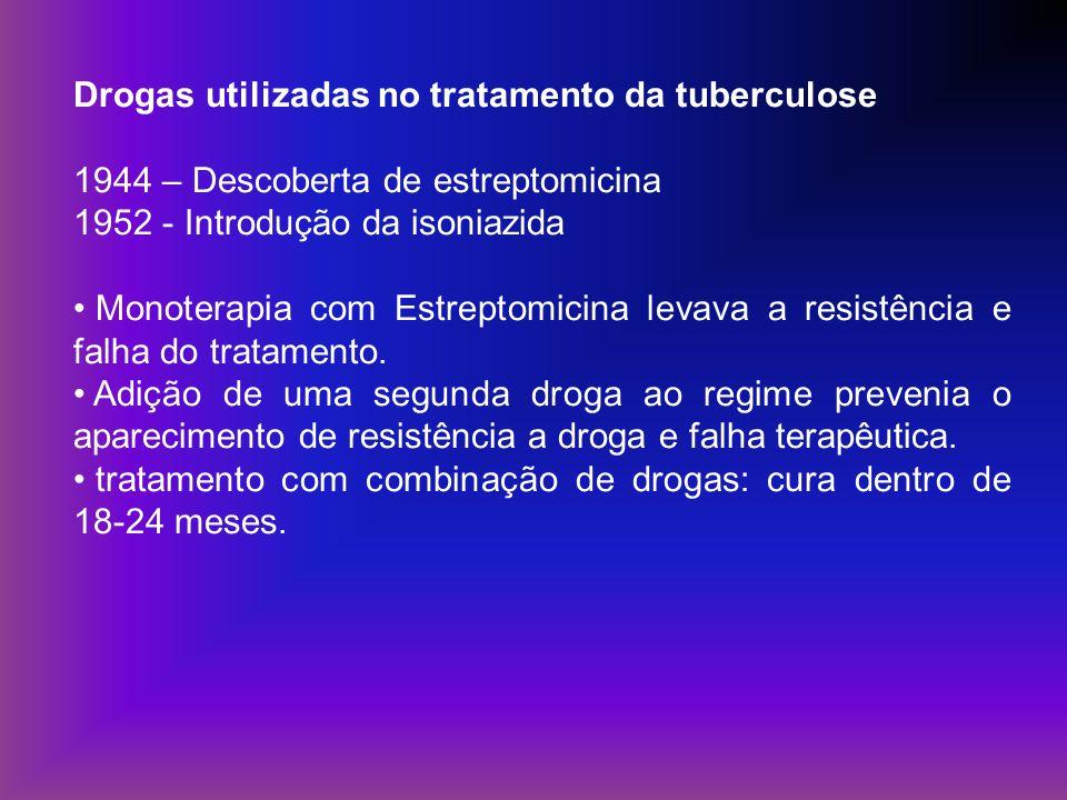 Drogas utilizadas no tratamento da tuberculose 1944 – Descoberta de estreptomicina 1952 - Introdução da isoniazida Monoterapia com Estreptomicina leva