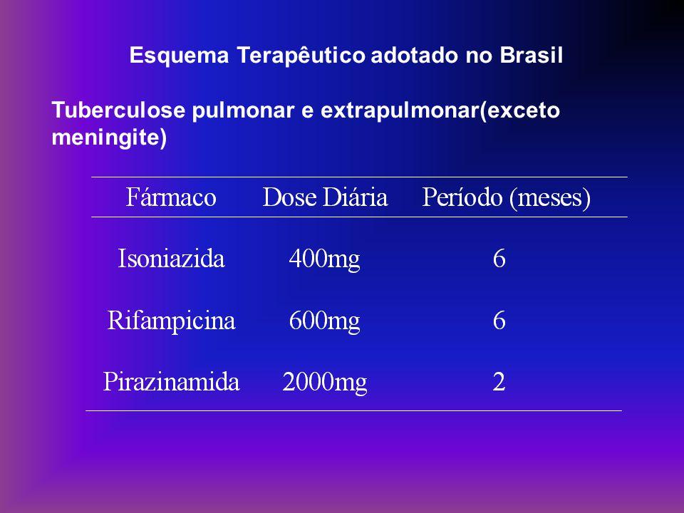 Esquema Terapêutico adotado no Brasil Tuberculose pulmonar e extrapulmonar(exceto meningite)
