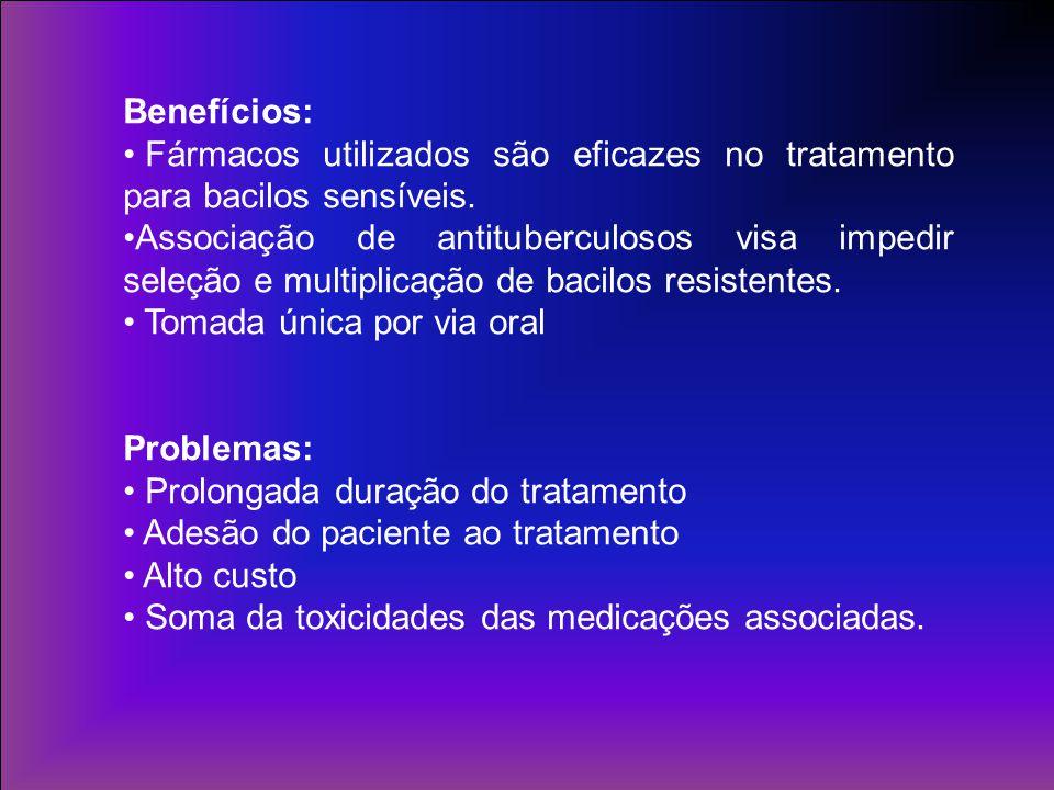 Benefícios: Fármacos utilizados são eficazes no tratamento para bacilos sensíveis. Associação de antituberculosos visa impedir seleção e multiplicação