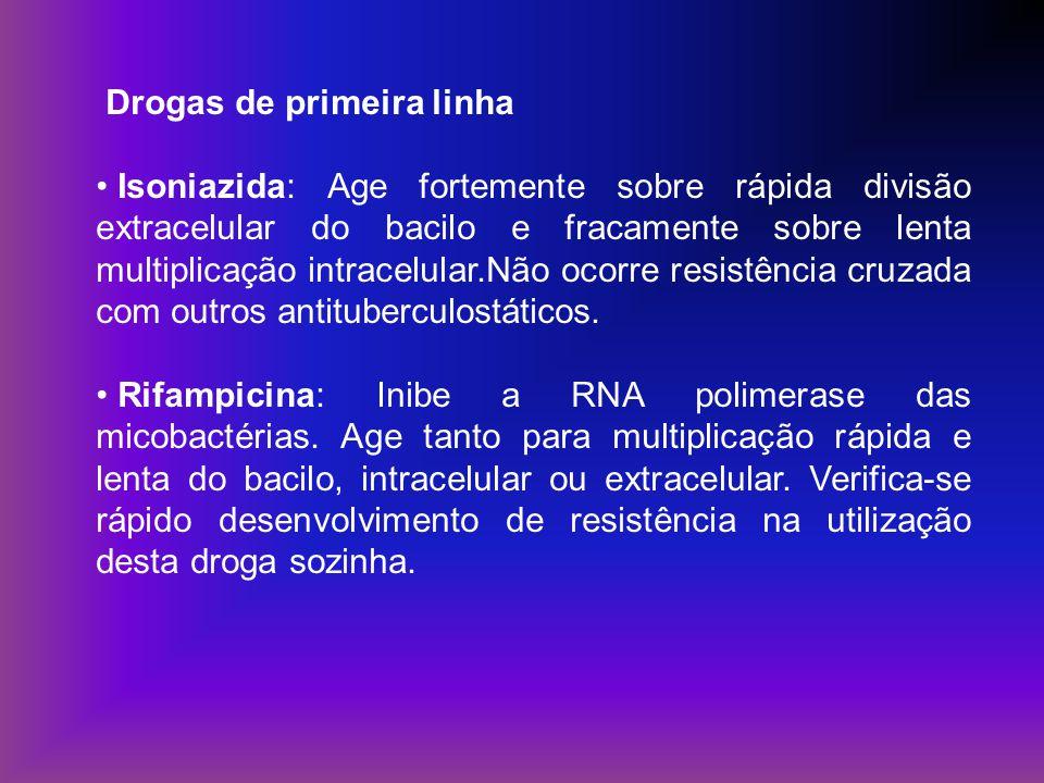 Drogas de primeira linha Isoniazida: Age fortemente sobre rápida divisão extracelular do bacilo e fracamente sobre lenta multiplicação intracelular.Nã