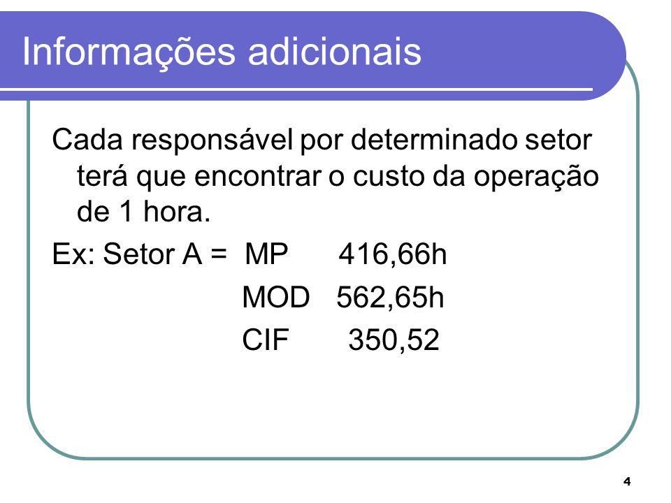 4 Informações adicionais Cada responsável por determinado setor terá que encontrar o custo da operação de 1 hora. Ex: Setor A = MP 416,66h MOD 562,65h