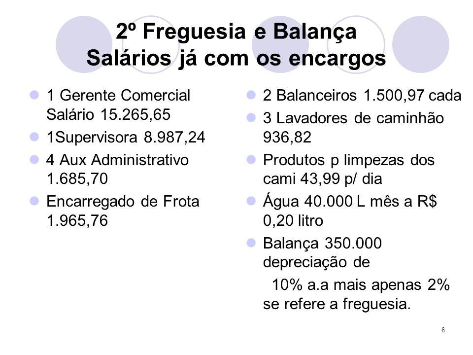 6 2º Freguesia e Balança Salários já com os encargos 1 Gerente Comercial Salário 15.265,65 1Supervisora 8.987,24 4 Aux Administrativo 1.685,70 Encarre
