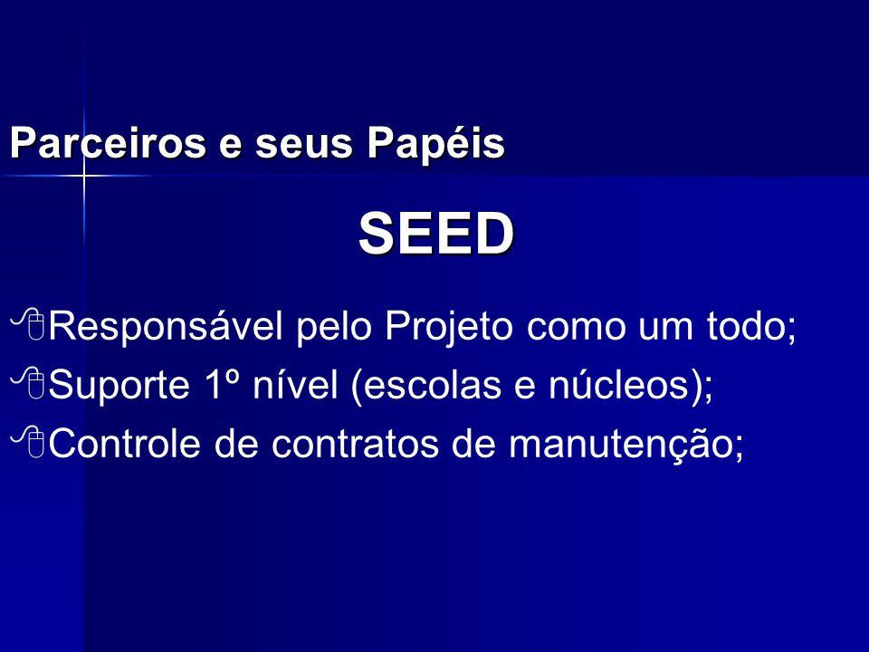 UFPR   Responsável pelo modelo (projeto) de informatização das escolas (Four Heads) COPEL   Responsável pela Conexão (pontos de acesso nas escolas)