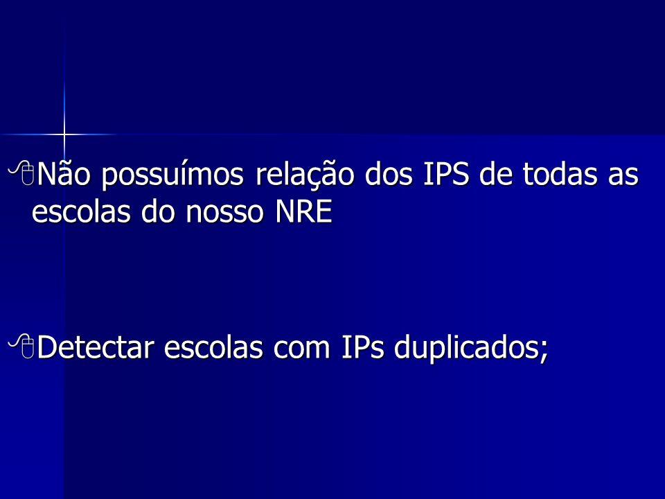  Não possuímos relação dos IPS de todas as escolas do nosso NRE  Detectar escolas com IPs duplicados;