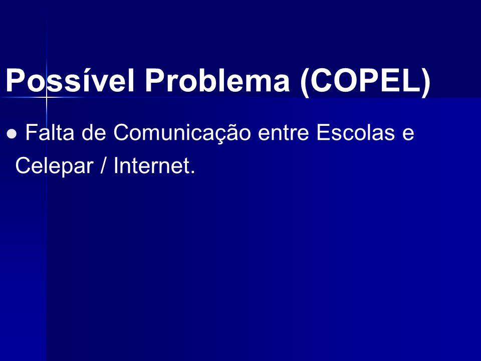 Possível Problema (COPEL) ● Falta de Comunicação entre Escolas e Celepar / Internet.