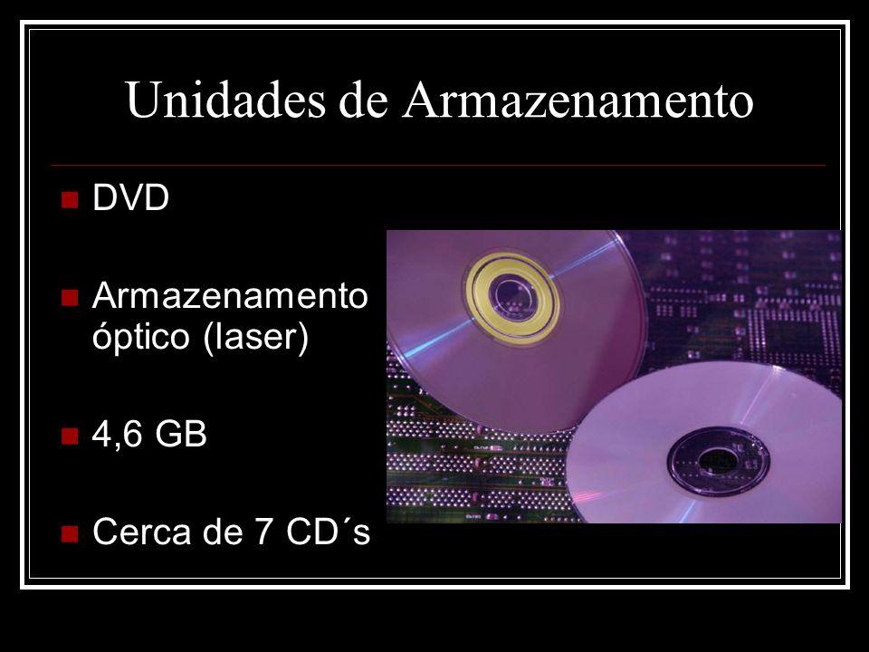 Unidades de Armazenamento DVD Armazenamento óptico (laser) 4,6 GB Cerca de 7 CD´s