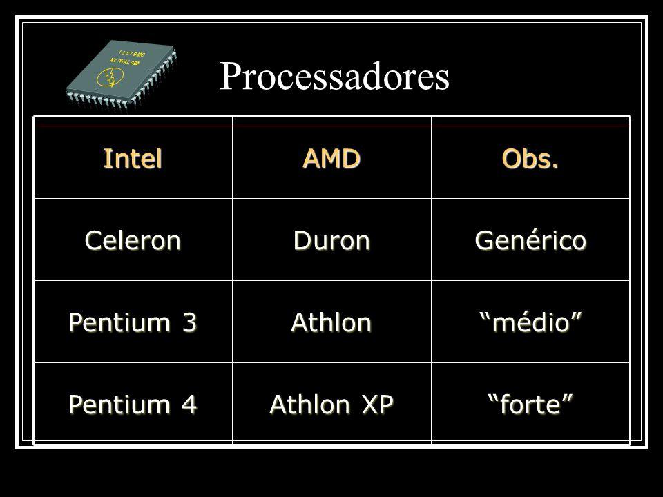 "Processadores ""forte"" Athlon XP Pentium 4 ""médio""Athlon Pentium 3 Genérico DuronCeleronObs.AMDIntel"