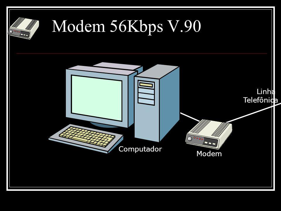 Modem 56Kbps V.90 Computador Modem Linha Telefônica