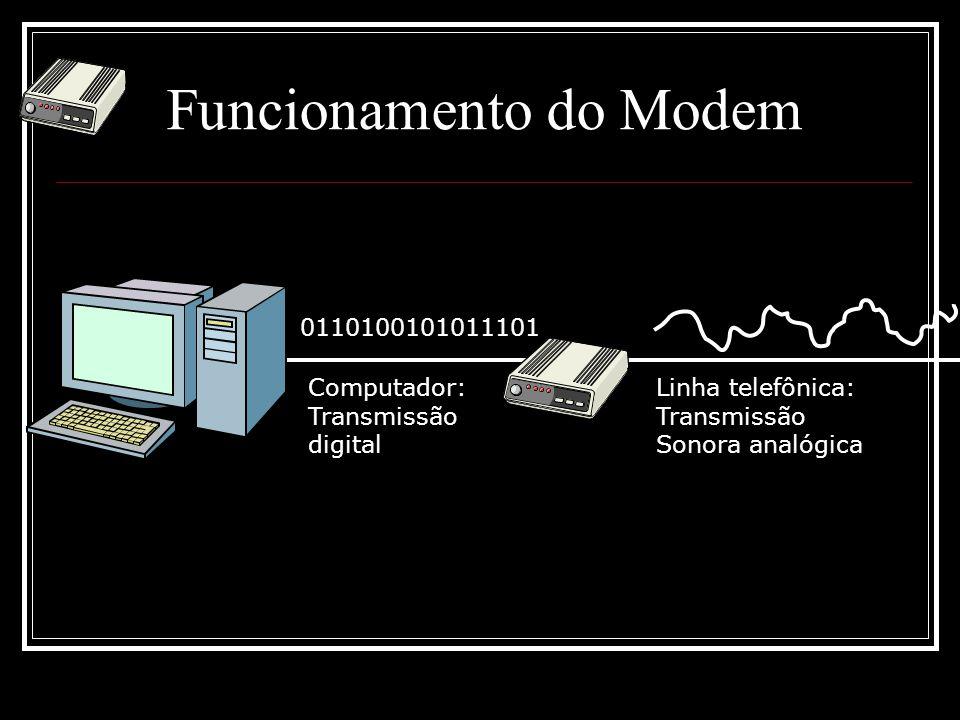 Funcionamento do Modem 0110100101011101 Computador: Transmissão digital Linha telefônica: Transmissão Sonora analógica