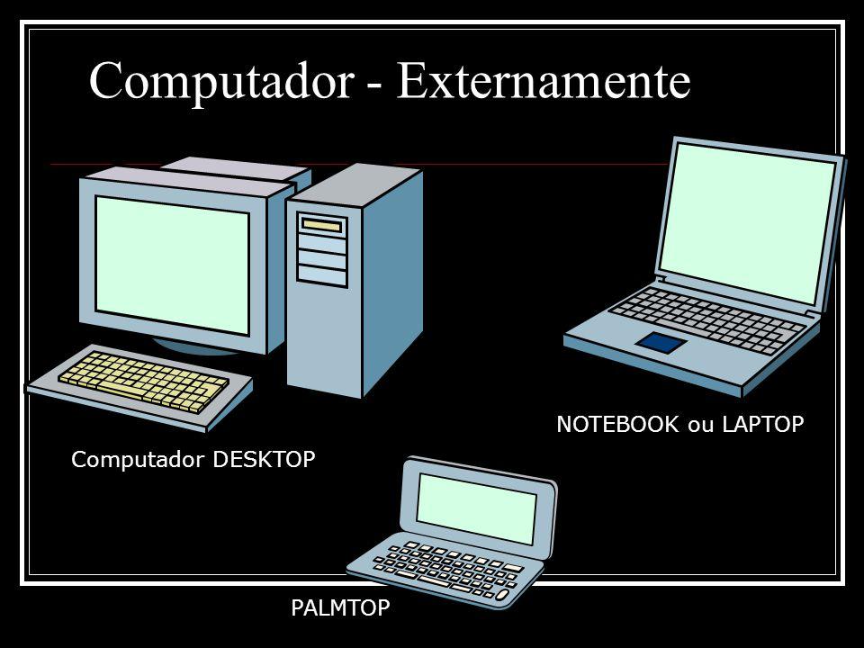 Computador - Externamente Computador DESKTOP NOTEBOOK ou LAPTOP PALMTOP