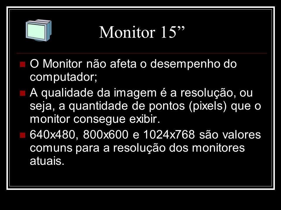 O Monitor não afeta o desempenho do computador; A qualidade da imagem é a resolução, ou seja, a quantidade de pontos (pixels) que o monitor consegue e
