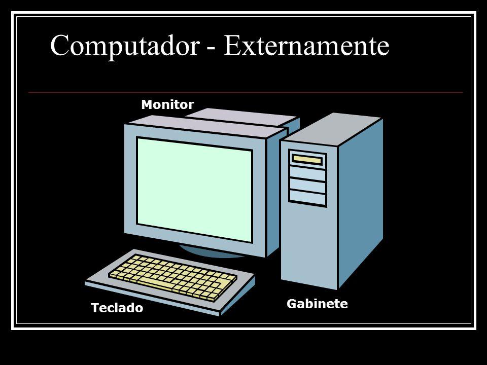 Computador - Externamente Teclado Monitor Gabinete