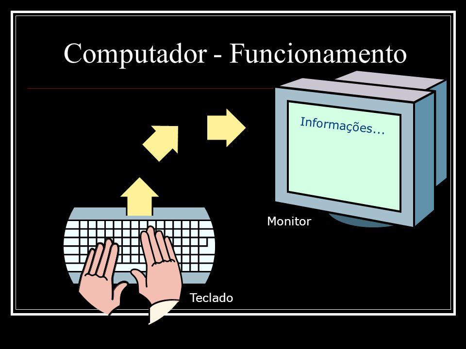 Computador - Funcionamento Informações... Monitor Teclado