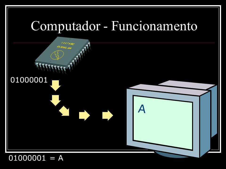 Computador - Funcionamento A 01000001 01000001 = A