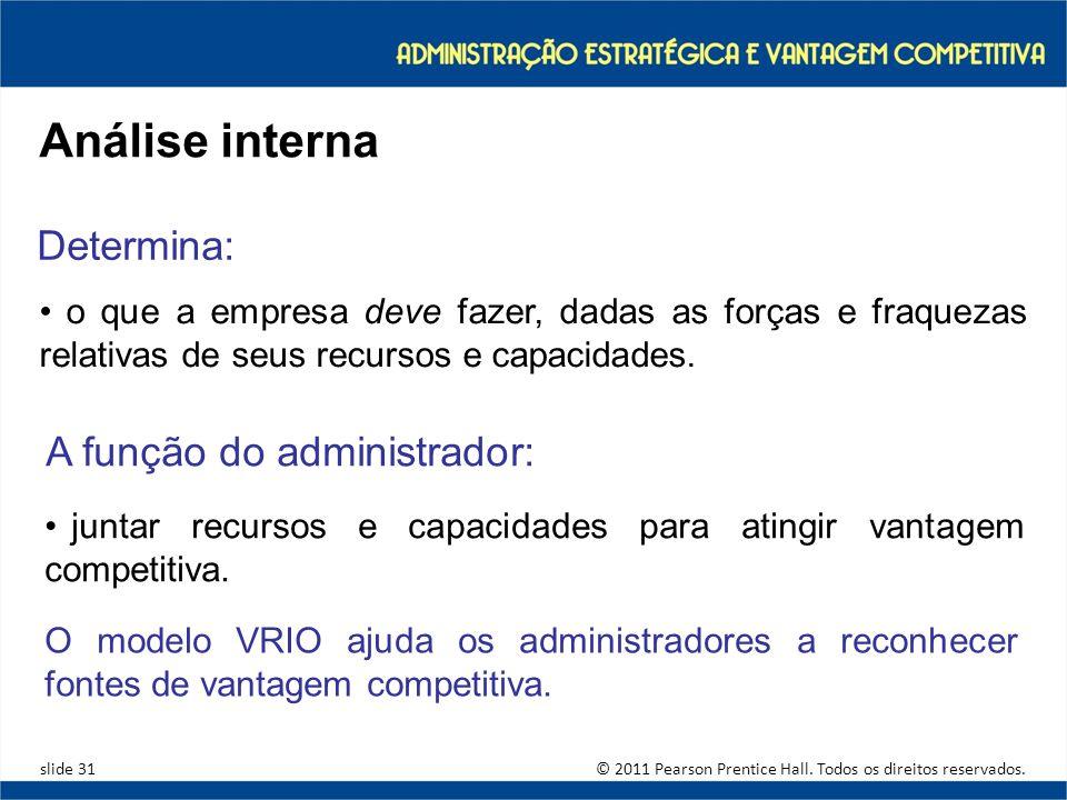 Avaliação das capacidades internas de uma empresa Copyright © 2010 Pearson Education, Inc. publishing as Prentice Hall. 3-31 © 2011 Pearson Prentice H