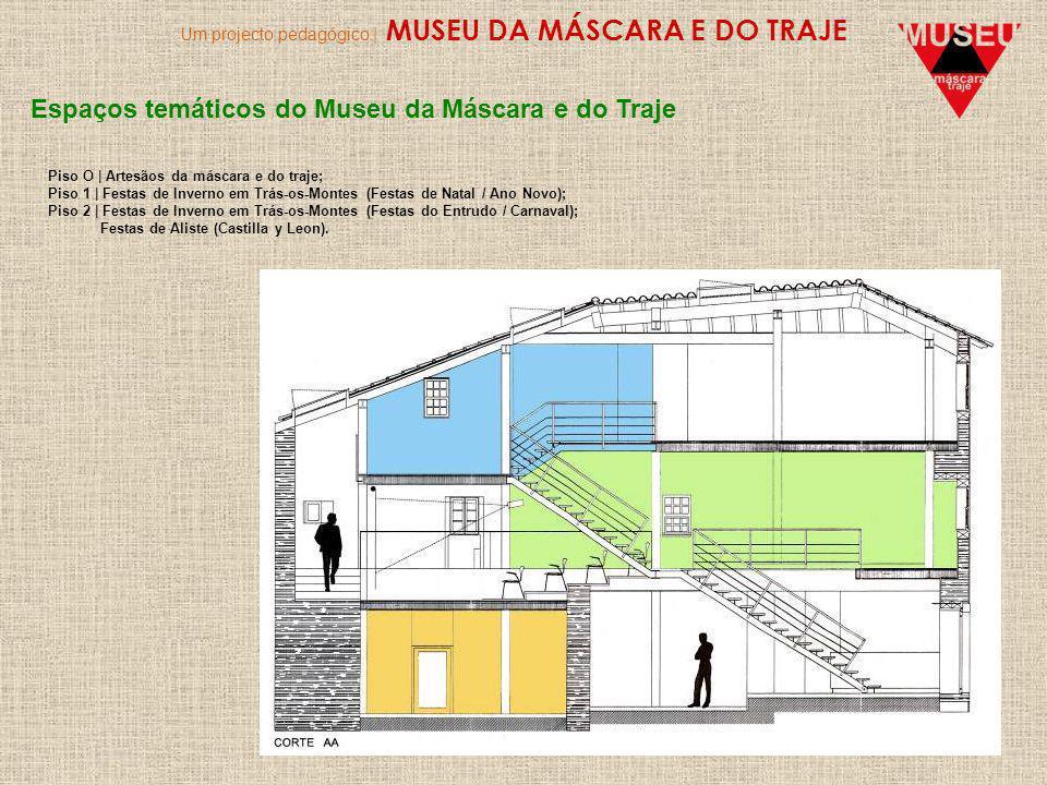 Um projecto pedagógico | MUSEU DA MÁSCARA E DO TRAJE Espaços temáticos do Museu da Máscara e do Traje Piso O | Artesãos da máscara e do traje; Piso 1