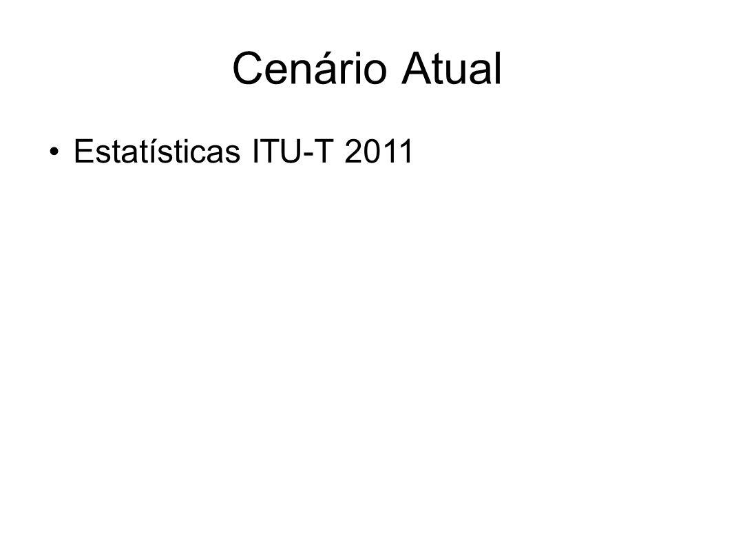 Cenário Atual Estatísticas ITU-T 2011