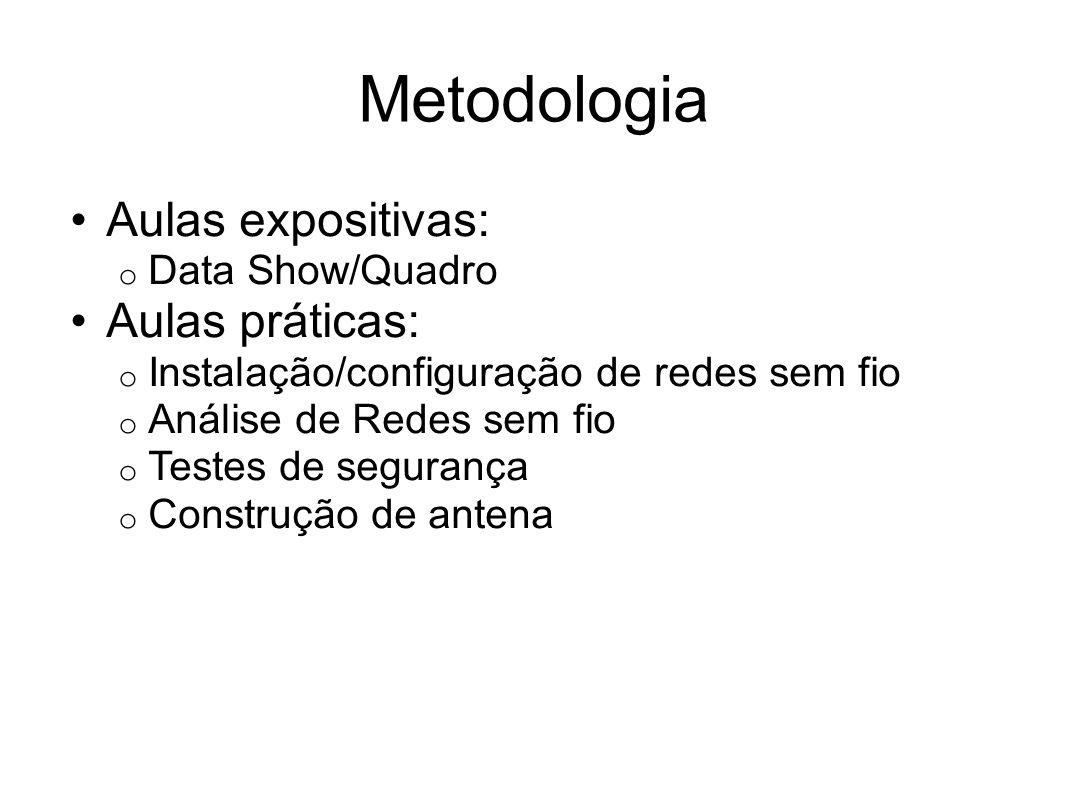 Metodologia Aulas expositivas: o Data Show/Quadro Aulas práticas: o Instalação/configuração de redes sem fio o Análise de Redes sem fio o Testes de se